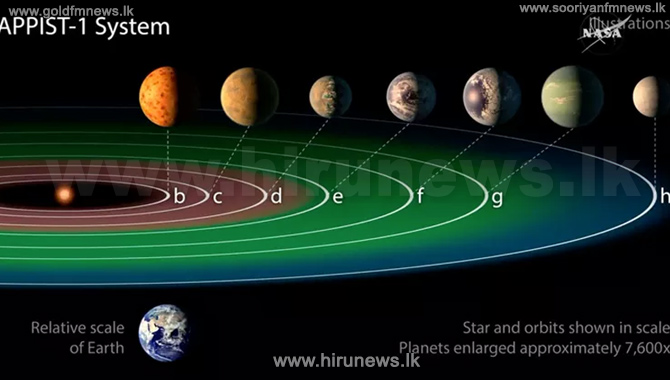 NASA+discovers+7+Earth-like+planets+orbiting+a+star+%5Bimages%5D